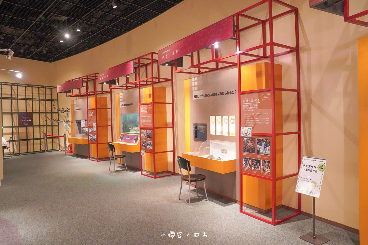 日本鳥取親子景點《二十世紀梨紀念館(水梨兒童博物館):好大一顆水梨建築!超美鋼構建築好好拍、可愛水梨遊戲區、免費試吃多款水梨、必吃水梨霜淇淋,旁邊還有無料戶外遊樂場!