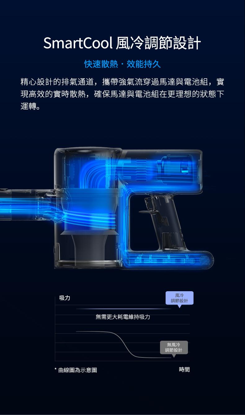 手持吸塵器推薦》追覓V10手持無線吸塵器,大吸力高CP值超長續航60分鐘、一鍵倒塵、除蟎率高達99.9%~小米生態鏈